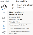 Grimsby Town v SUFC Weather.png