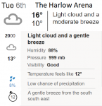 Harlow Weather.png