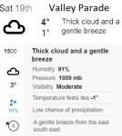 Bradford City v SUFC Weather.png